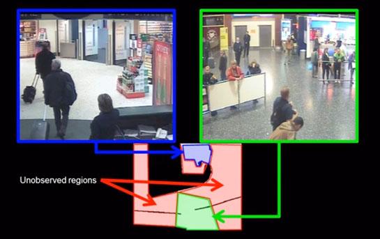 multi-target-tracking-footage